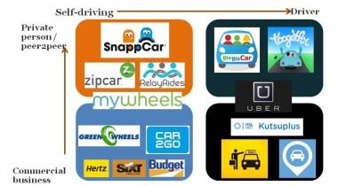 duurzaam en nieuw rijden mobiliteit
