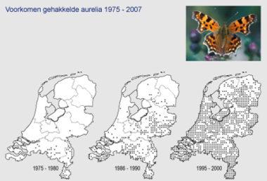 dierensoort-klimaat
