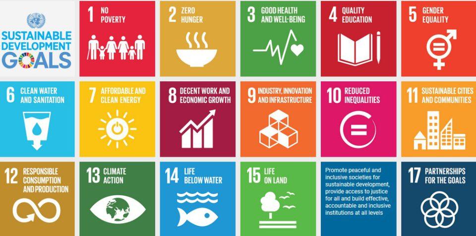 duurzaam ontwikkelingsdoel klimaatactie